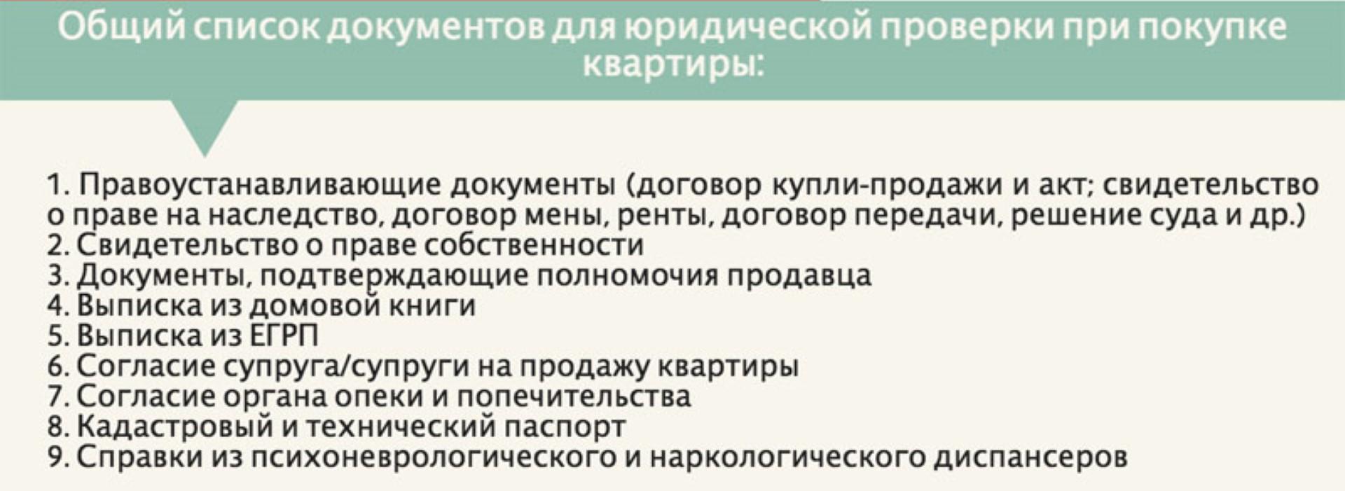 Изображение - Как сбербанк проверяет квартиру при оформлении ипотеки Dokumenty-dlya-proverkki-yuridicheskoj-chastoty-kvartiry.