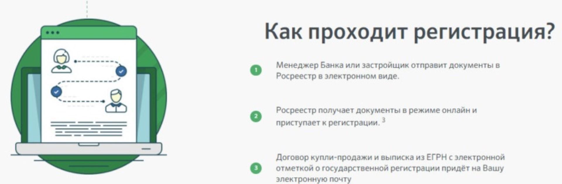 Изображение - Порядок оформления квартиры в собственность при ипотеке Kak-provoditsya-registratsiya